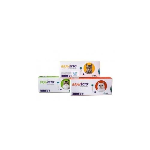 Bravecto pipettes250 mg (2.8-6.25 kg.)
