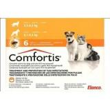 Comfortis 425 mg (6-9.5 kg.)